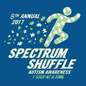 Spectrum Shuffle