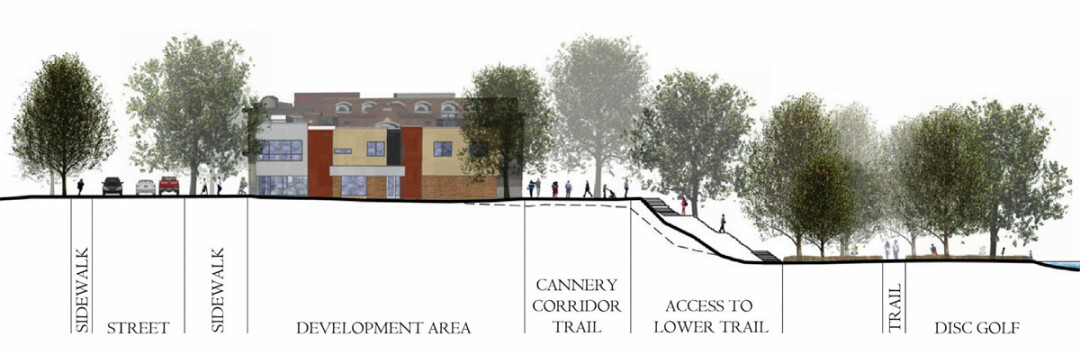 This image from a preliminary public space plan for the Cannery Redevelopment District shows a cross-section of how the property could look, including new development and two riverside trail corridors. Click for a closer look!